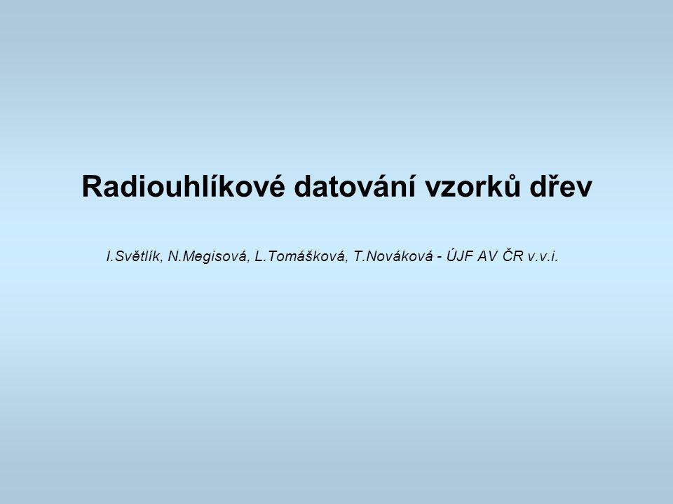 Radiouhlíkové datování vzorků dřev I.Světlík, N.Megisová, L.Tomášková, T.Nováková - ÚJF AV ČR v.v.i.