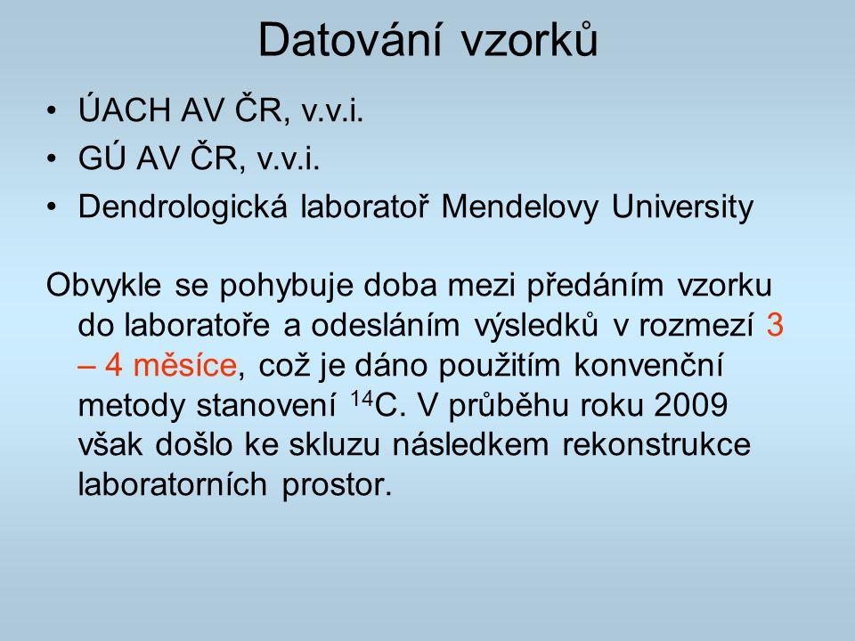 Datování vzorků ÚACH AV ČR, v.v.i. GÚ AV ČR, v.v.i.