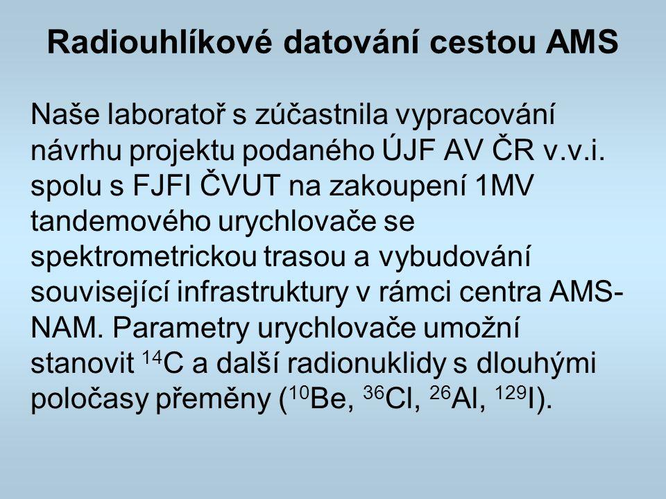 Radiouhlíkové datování cestou AMS Hlavní výhody:  řádové zvýšení datovací kapacity laboratoře,  zkrácení doby nutné pro datování (v počáteční fázi projektu je tato doba odhadována na přibližně jeden měsíc),  možnost zpracovávat vzorky o hmotnostech řádu jednotek miligramů (výhledově by pravděpodobně bylo možné ještě dále snížit minimální potřebné hmotnosti až do oblasti přibližně desítek mikrogramů),  pro radiouhlíkové datování se tímto zpřístupní i další druhy materiálů, které se obvykle vyznačují nízkými hmotnostmi datovatelné formy uhlíku (např.