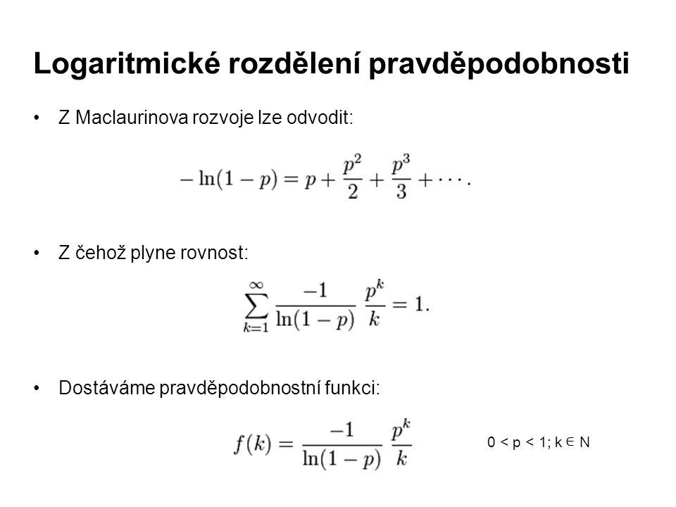 Z Maclaurinova rozvoje lze odvodit: Z čehož plyne rovnost: Dostáváme pravděpodobnostní funkci: 0 < p < 1; k N Logaritmické rozdělení pravděpodobnosti