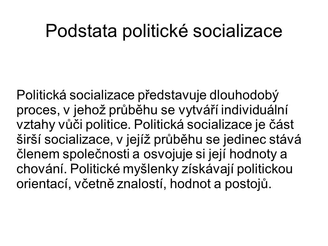 Podstata politické socializace Politická socializace představuje dlouhodobý proces, v jehož průběhu se vytváří individuální vztahy vůči politice. Poli