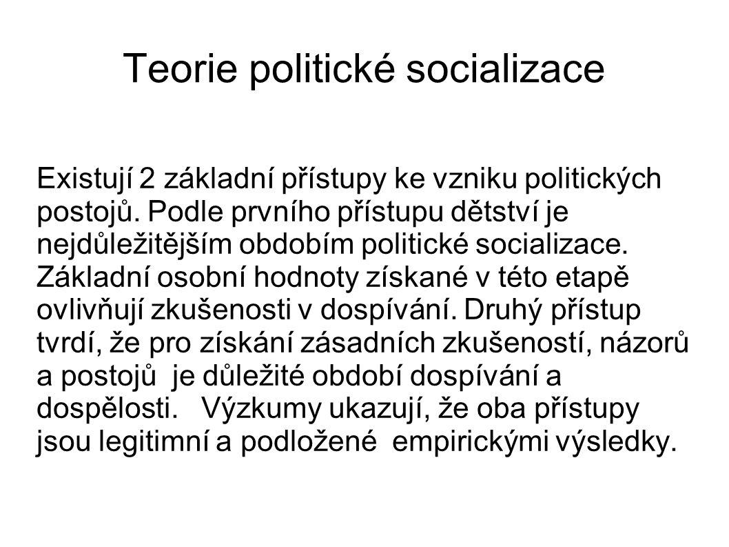 Teorie politické socializace Existují 2 základní přístupy ke vzniku politických postojů. Podle prvního přístupu dětství je nejdůležitějším obdobím pol
