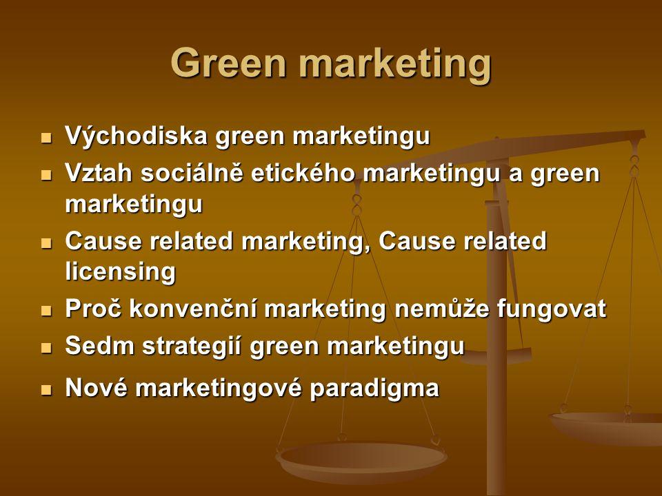 Ekolabeling a Green marketing