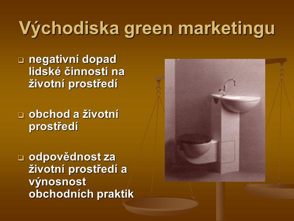 Green marketing Východiska green marketingu Východiska green marketingu Vztah sociálně etického marketingu a green marketingu Vztah sociálně etického