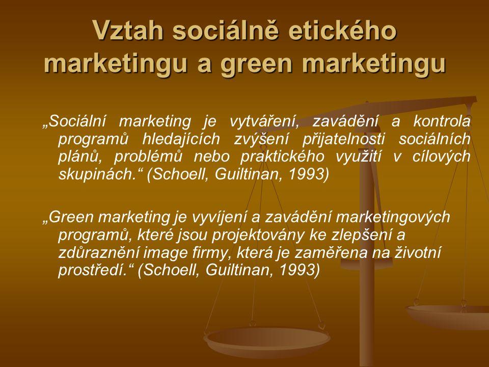Východiska green marketingu  negativní dopad lidské činnosti na životní prostředí  obchod a životní prostředí  odpovědnost za životní prostředí a výnosnost obchodních praktik