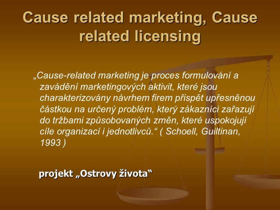 """Vztah sociálně etického marketingu a green marketingu """"Sociální marketing je vytváření, zavádění a kontrola programů hledajících zvýšení přijatelnosti sociálních plánů, problémů nebo praktického využití v cílových skupinách. (Schoell, Guiltinan, 1993) """"Green marketing je vyvíjení a zavádění marketingových programů, které jsou projektovány ke zlepšení a zdůraznění image firmy, která je zaměřena na životní prostředí. (Schoell, Guiltinan, 1993)"""