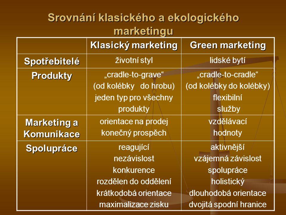 Nové marketingové paradigma  Jaký zvolit přístup?  Spotřebitel jako jednotlivec s nenasytnou touhou po spotřebním zboží nebo lidská bytost?