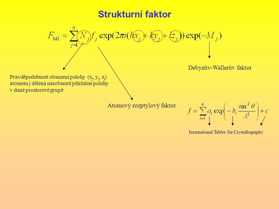 Strukturní faktor Pravděpodobnost obsazení polohy (x j, y j, z j ) atomem j dělená násobností příslušné polohy v dané prostorové grupě Debyeův-Wallerův faktor Atomový rozptylový faktor International Tables for Crystallography