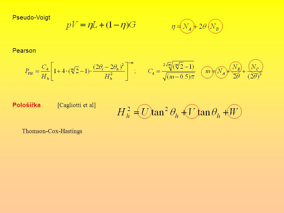 Pseudo-Voigt Pearson Pološířka [Cagliotti et al] Thomson-Cox-Hastings