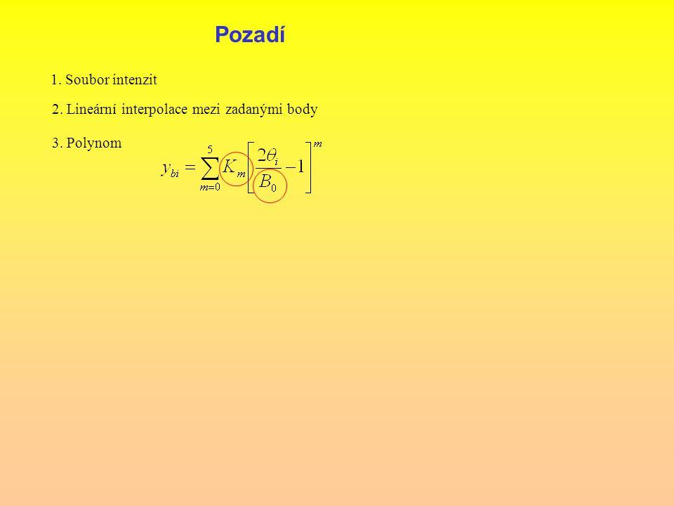 Pozadí 1. Soubor intenzit 2. Lineární interpolace mezi zadanými body 3. Polynom