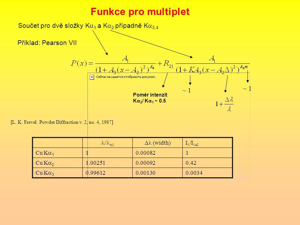 Funkce pro multiplet Součet pro dvě složky K  1 a K  2 případně K  3,4 Příklad: Pearson VII Poměr intenzit K  2 / K  1 ~ 0.5 ~ 1 [L.