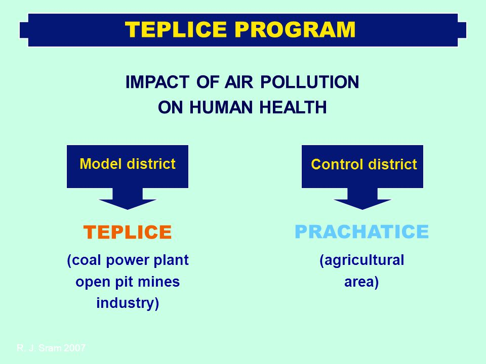 IMPACT OF AIR POLLUTION ON HUMAN HEALTH TEPLICE (coal power plant open pit mines industry) Control district PRACHATICE (agricultural area) TEPLICE PROGRAM Model district R.