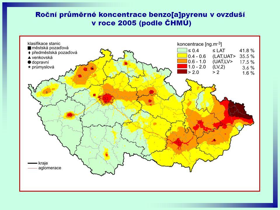 Roční průměrné koncentrace benzo[a]pyrenu v ovzduší v roce 2005 (podle ČHMÚ)