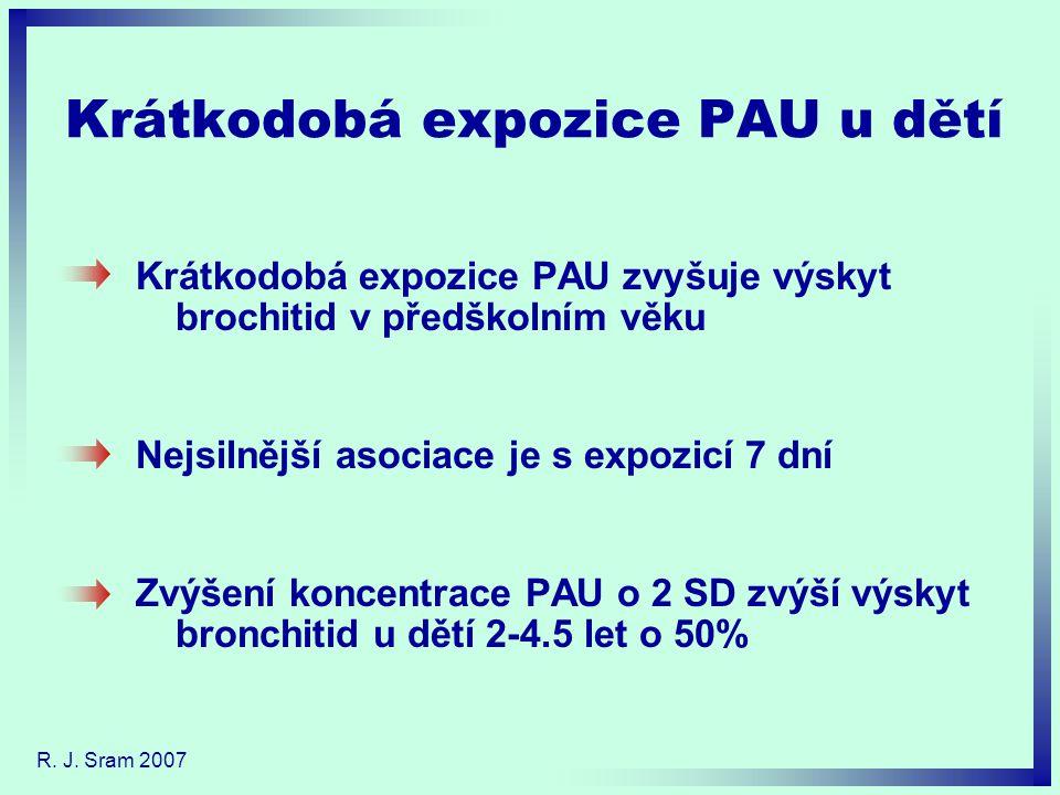 Krátkodobá expozice PAU u dětí Krátkodobá expozice PAU zvyšuje výskyt brochitid v předškolním věku Nejsilnější asociace je s expozicí 7 dní Zvýšení koncentrace PAU o 2 SD zvýší výskyt bronchitid u dětí 2-4.5 let o 50% R.