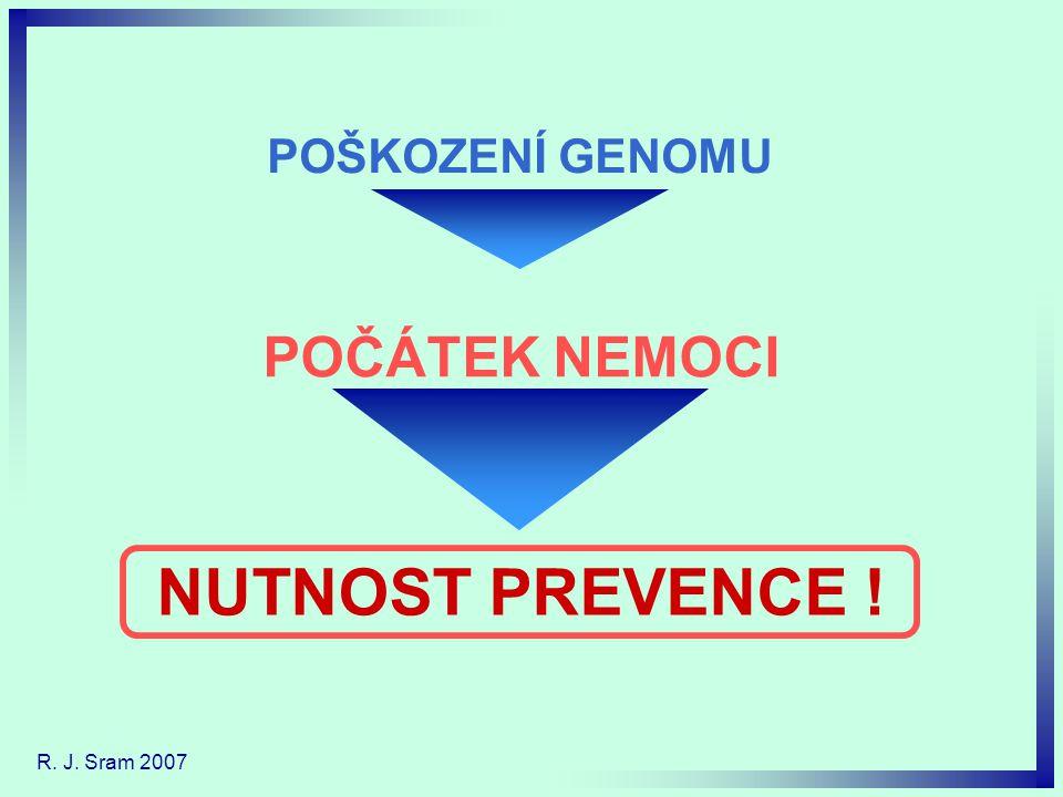 POŠKOZENÍ GENOMU POČÁTEK NEMOCI NUTNOST PREVENCE ! R. J. Sram 2007