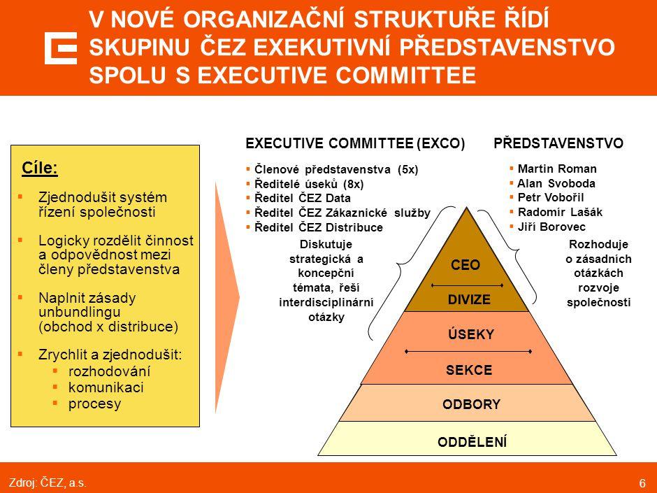 6 Cíle:  Zjednodušit systém řízení společnosti  Logicky rozdělit činnost a odpovědnost mezi členy představenstva  Naplnit zásady unbundlingu (obcho