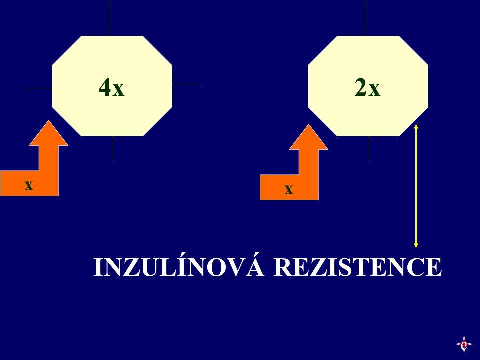 4x x x 2x INZULÍNOVÁ REZISTENCE c