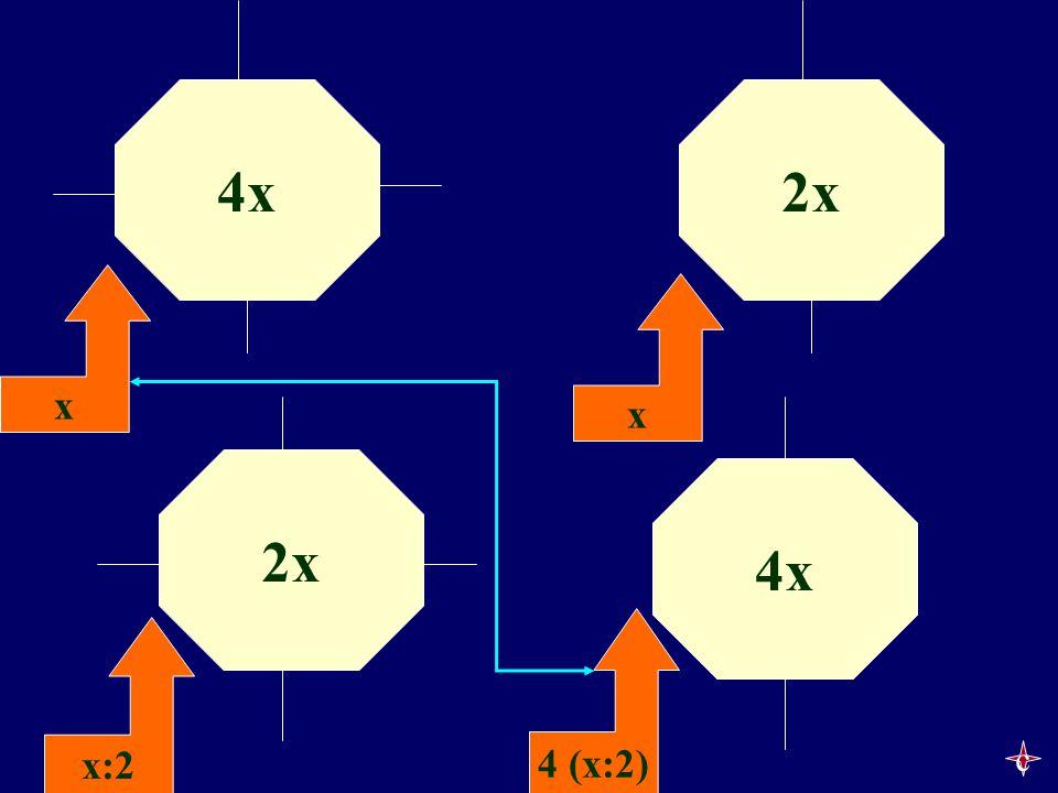 4x x 4 (x:2) x:2 x 2x 4x c