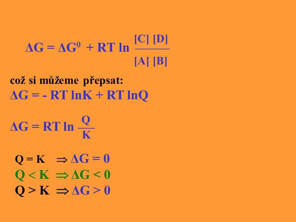 ΔG = ΔG 0 + RT ln ________ [C] [D] [A] [B] což si můžeme přepsat: ΔG = - RT lnK + RT lnQ ΔG = RT ln ____ Q K Q = K  ΔG = 0 Q  K  ΔG < 0 Q > K  ΔG > 0