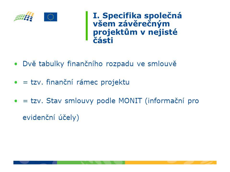 I. Specifika společná všem závěrečným projektům v nejisté části Dvě tabulky finančního rozpadu ve smlouvě = tzv. finanční rámec projektu = tzv. Stav s