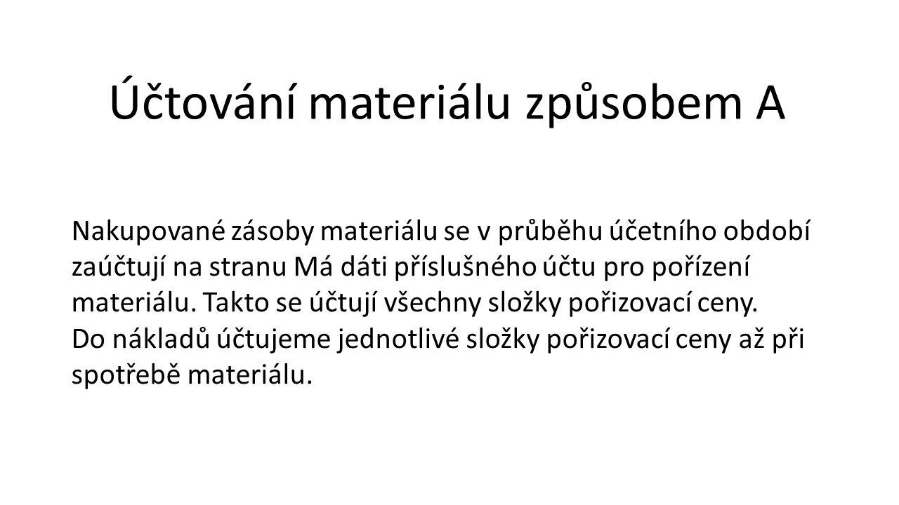 Účtování materiálu způsobem A Nakupované zásoby materiálu se v průběhu účetního období zaúčtují na stranu Má dáti příslušného účtu pro pořízení materiálu.
