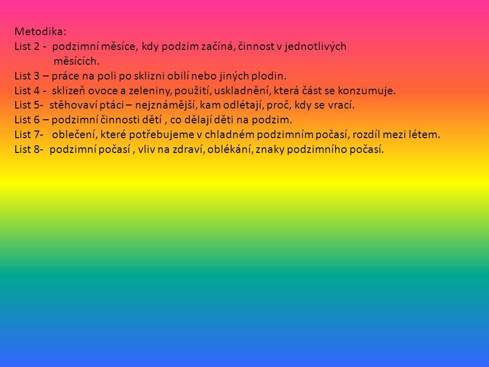 Všechny obrázky jsou dostupné z : Klipart MS oficce Špaček - http://www.pdclipart.org/displayimage.php?album=search&cat=0&pos=4