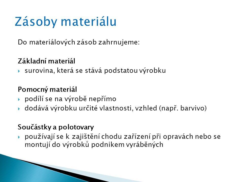 Do materiálových zásob zahrnujeme: Základní materiál  surovina, která se stává podstatou výrobku Pomocný materiál  podílí se na výrobě nepřímo  dod