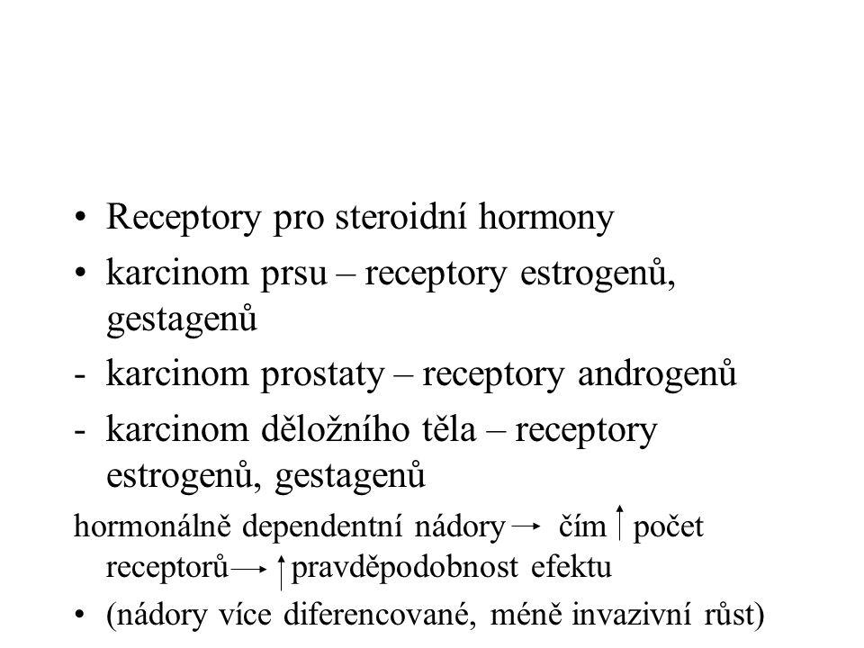 Receptory pro steroidní hormony karcinom prsu – receptory estrogenů, gestagenů -karcinom prostaty – receptory androgenů -karcinom děložního těla – receptory estrogenů, gestagenů hormonálně dependentní nádory čím počet receptorů pravděpodobnost efektu (nádory více diferencované, méně invazivní růst) vzácně -Grawitzův adenoca ledviny – estrogenové receptory -Ca ovaria – estrogenové, gestagenové receptory; receptory pro LH a FSH -Hepatocelulární ca – estrogenové, prolaktinové a androgenové receptory -Ca pankreatu – estrogenové receptory, receptory pro LH a FSH -Maligní melanom – estrogenové receptory -Lymfomy – receptory pro glukokortikoidy (raritně – kolorektální ca, meningeom) Výhody: Cílený efekt Malé nežádoucí účinky, život neohrožující Snadná aplikace Prolongovaný efekt – dlouhodobé užívání Přehled:.androgeny dříve léčba ca prsu; dnes 3.