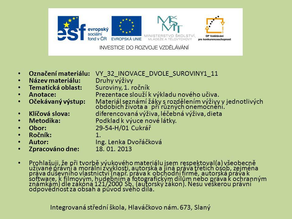 Druhy výživy Diferencovaná výživa Léčebná výživa Integrovaná střední škola, Hlaváčkovo nám.