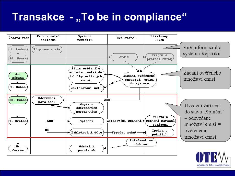"""Transakce - """"To be in compliance"""" Vně Informačního systému Rejstříku Zadání ověřeného množství emisí Uvedení zařízení do stavu """"Splnění"""" – odevzdané m"""