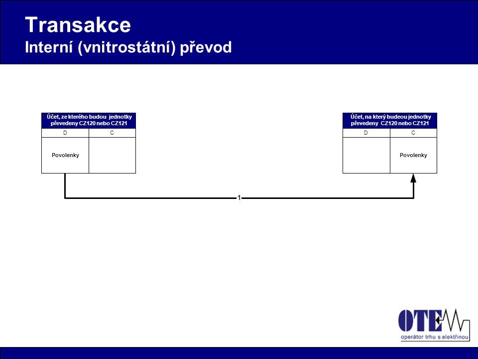 Transakce Interní (vnitrostátní) převod Povolenky Účet, ze kterého budou jednotky převedeny CZ120 nebo CZ121 CD Účet, na který budeou jednotky převede