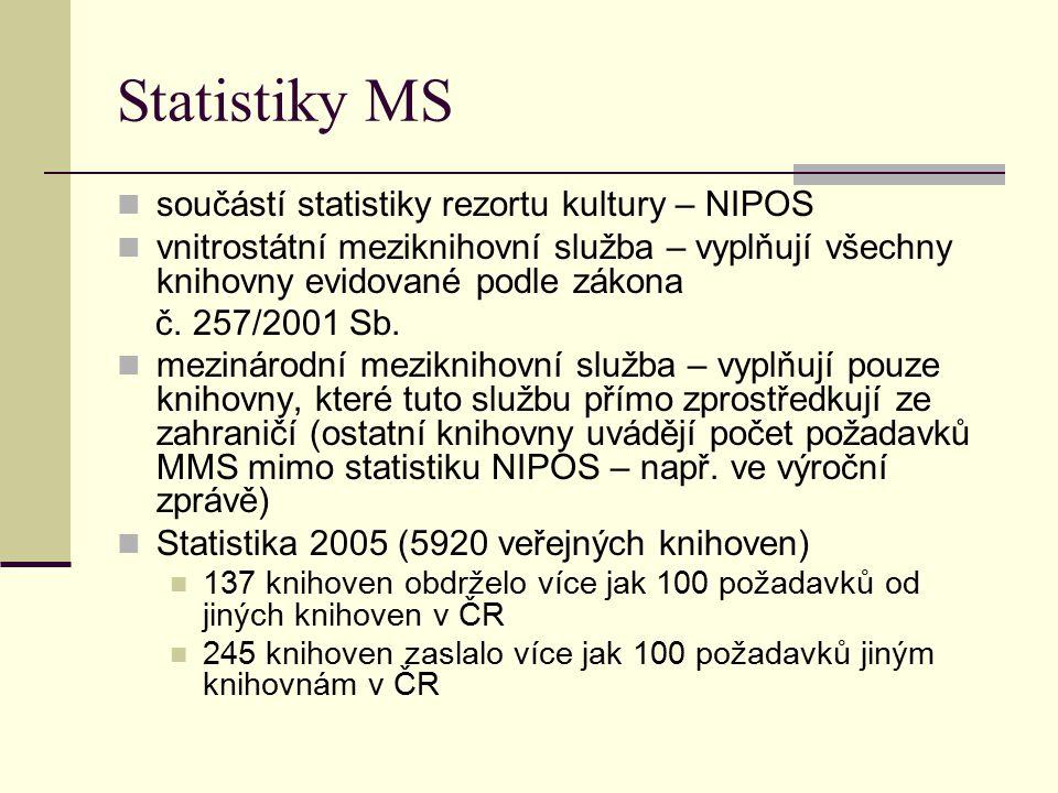 Statistiky MS součástí statistiky rezortu kultury – NIPOS vnitrostátní meziknihovní služba – vyplňují všechny knihovny evidované podle zákona č. 257/2