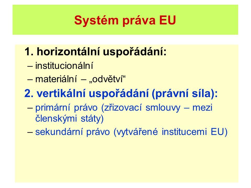 """Systém práva EU 1. horizontální uspořádání: –institucionální –materiální – """"odvětví"""" 2. vertikální uspořádání (právní síla): –primární právo (zřizovac"""