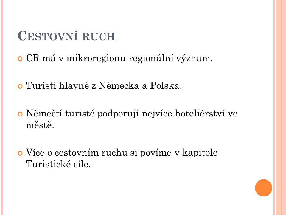 C ESTOVNÍ RUCH CR má v mikroregionu regionální význam.