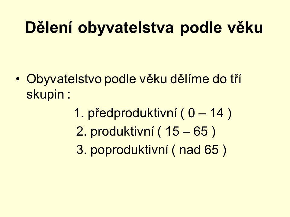Dělení obyvatelstva podle věku Obyvatelstvo podle věku dělíme do tří skupin : 1. předproduktivní ( 0 – 14 ) 2. produktivní ( 15 – 65 ) 3. poproduktivn