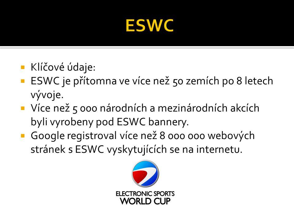  Klíčové údaje:  ESWC je přítomna ve více než 50 zemích po 8 letech vývoje.  Více než 5 000 národních a mezinárodních akcích byli vyrobeny pod ESWC