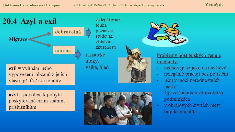 20.5 Procvičování a příklady Elektronická učebnice - II.
