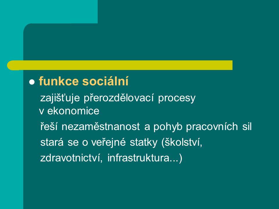 funkce sociální zajišťuje přerozdělovací procesy v ekonomice řeší nezaměstnanost a pohyb pracovních sil stará se o veřejné statky (školství, zdravotnictví, infrastruktura...)