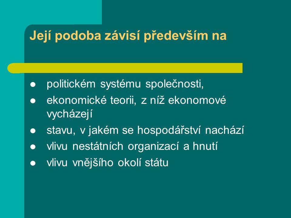Nositele hospodářské politiky: parlament (poslanecká sněmovna a senát) Projednává a schvaluje zákony, které stanoví závazná pravidla pro fungování společnosti.