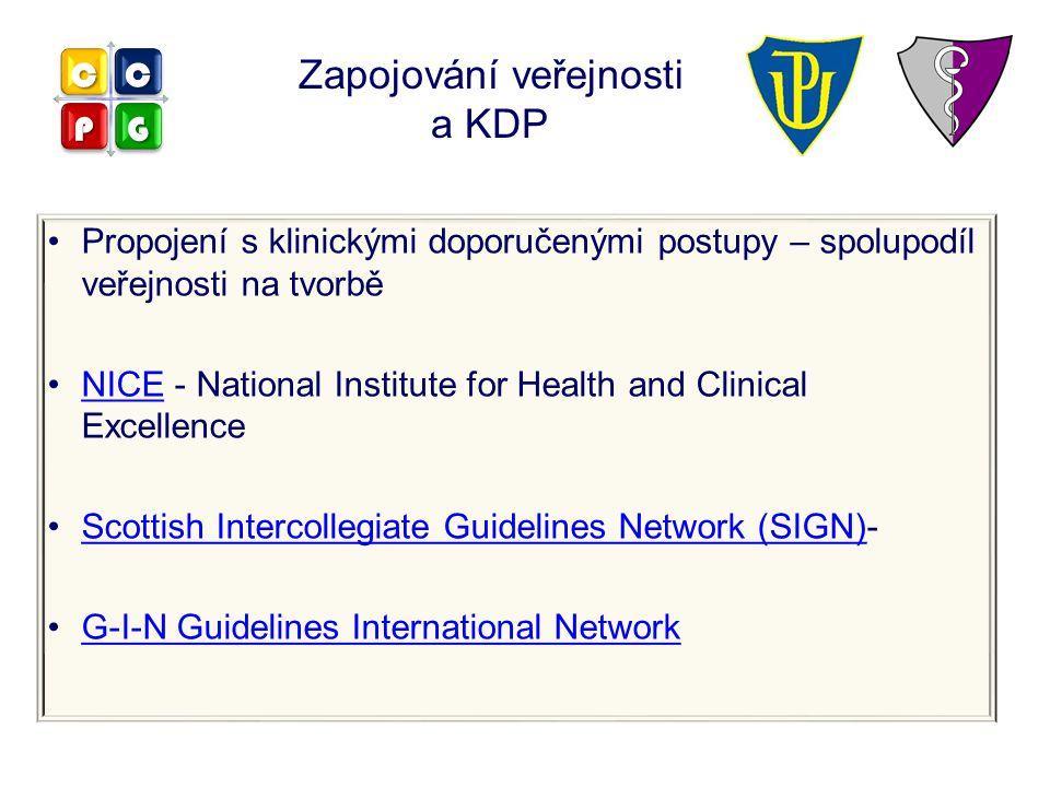Propojení s klinickými doporučenými postupy – spolupodíl veřejnosti na tvorbě NICE - National Institute for Health and Clinical ExcellenceNICE Scottis