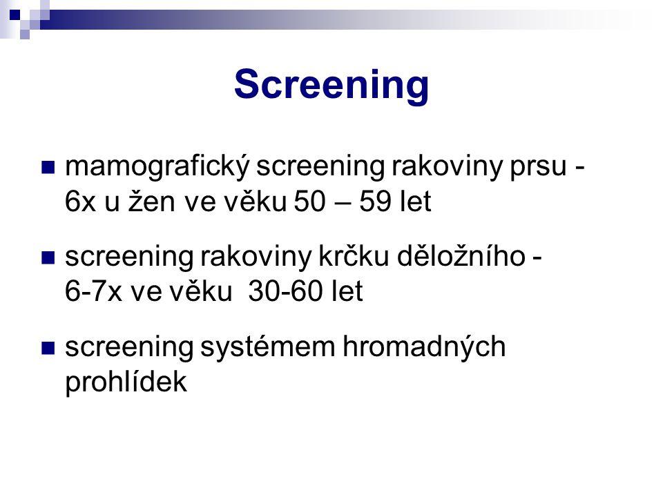 Screening mamografický screening rakoviny prsu - 6x u žen ve věku 50 – 59 let screening rakoviny krčku děložního - 6-7x ve věku 30-60 let screening sy