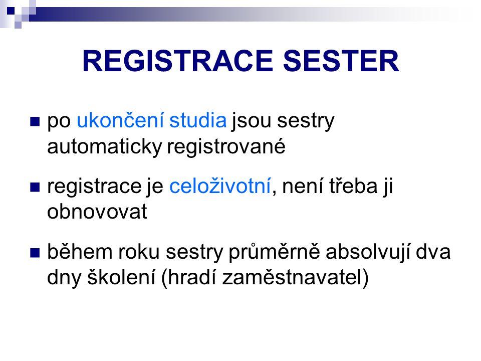 REGISTRACE SESTER po ukončení studia jsou sestry automaticky registrované registrace je celoživotní, není třeba ji obnovovat během roku sestry průměrn
