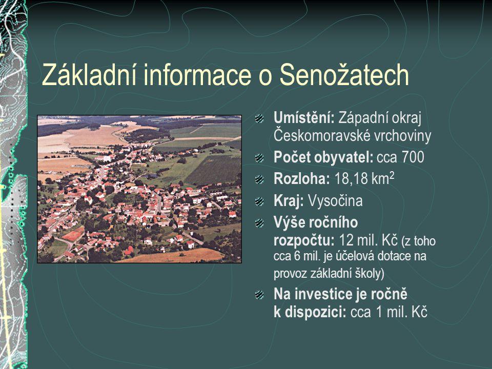Základní informace o Senožatech Umístění: Západní okraj Českomoravské vrchoviny Počet obyvatel: cca 700 Rozloha: 18,18 km 2 Kraj: Vysočina Výše ročního rozpočtu: 12 mil.
