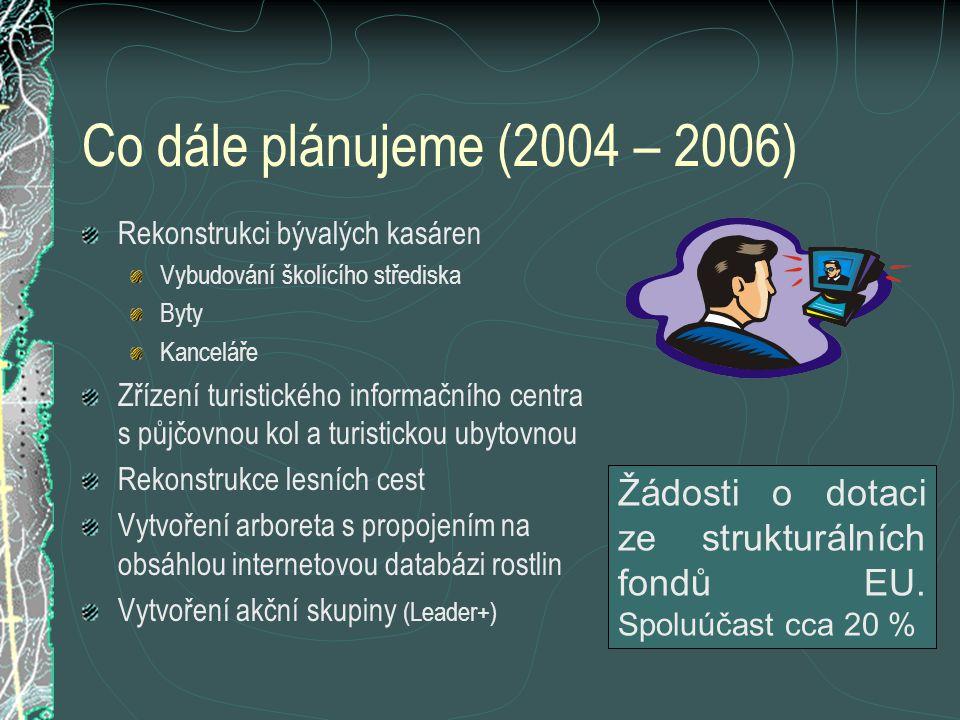 Co dále plánujeme (2004 – 2006) Rekonstrukci bývalých kasáren Vybudování školícího střediska Byty Kanceláře Zřízení turistického informačního centra s půjčovnou kol a turistickou ubytovnou Rekonstrukce lesních cest Vytvoření arboreta s propojením na obsáhlou internetovou databázi rostlin Vytvoření akční skupiny (Leader+) Žádosti o dotaci ze strukturálních fondů EU.