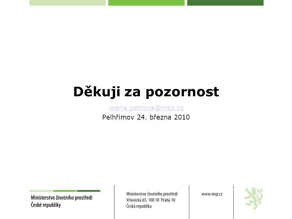 Děkuji za pozornost marie.petrova@mzp.cz Pelhřimov 24. března 2010