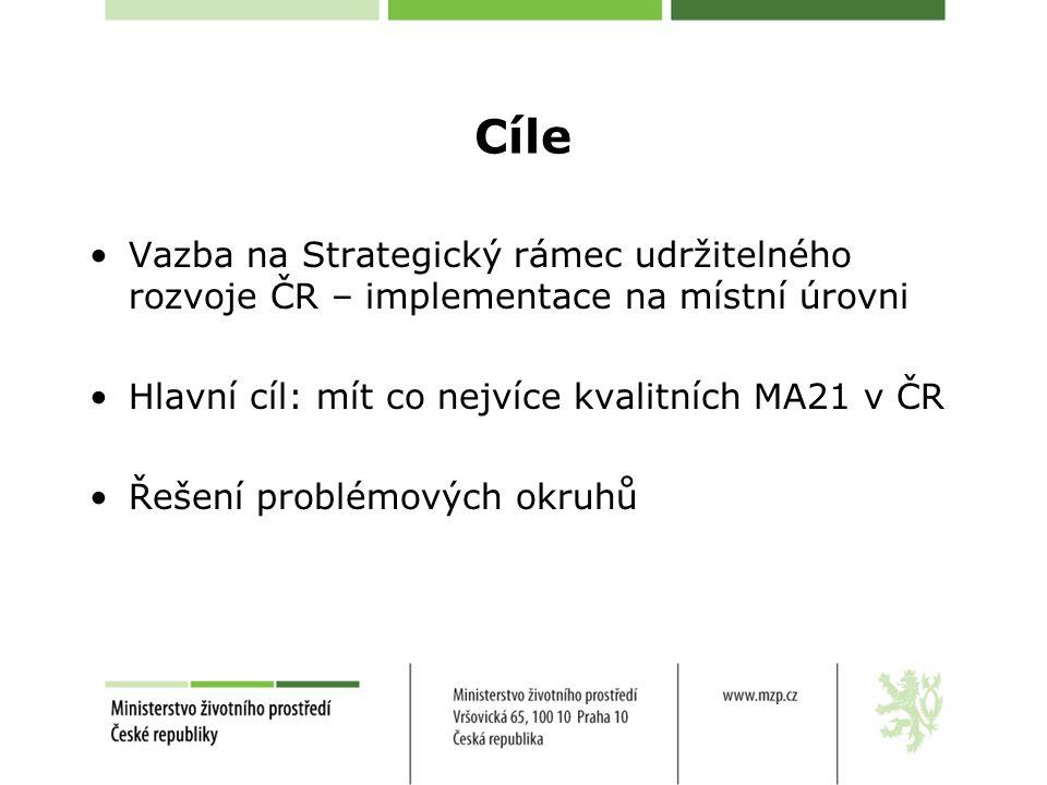 Cíle Vazba na Strategický rámec udržitelného rozvoje ČR – implementace na místní úrovni Hlavní cíl: mít co nejvíce kvalitních MA21 v ČR Řešení problémových okruhů