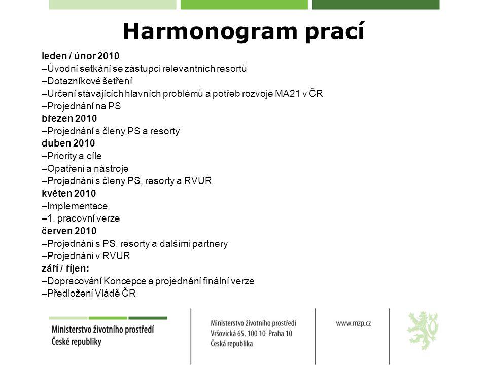 Harmonogram prací leden / únor 2010 –Úvodní setkání se zástupci relevantních resortů –Dotazníkové šetření –Určení stávajících hlavních problémů a potřeb rozvoje MA21 v ČR –Projednání na PS březen 2010 –Projednání s členy PS a resorty duben 2010 –Priority a cíle –Opatření a nástroje –Projednání s členy PS, resorty a RVUR květen 2010 –Implementace –1.