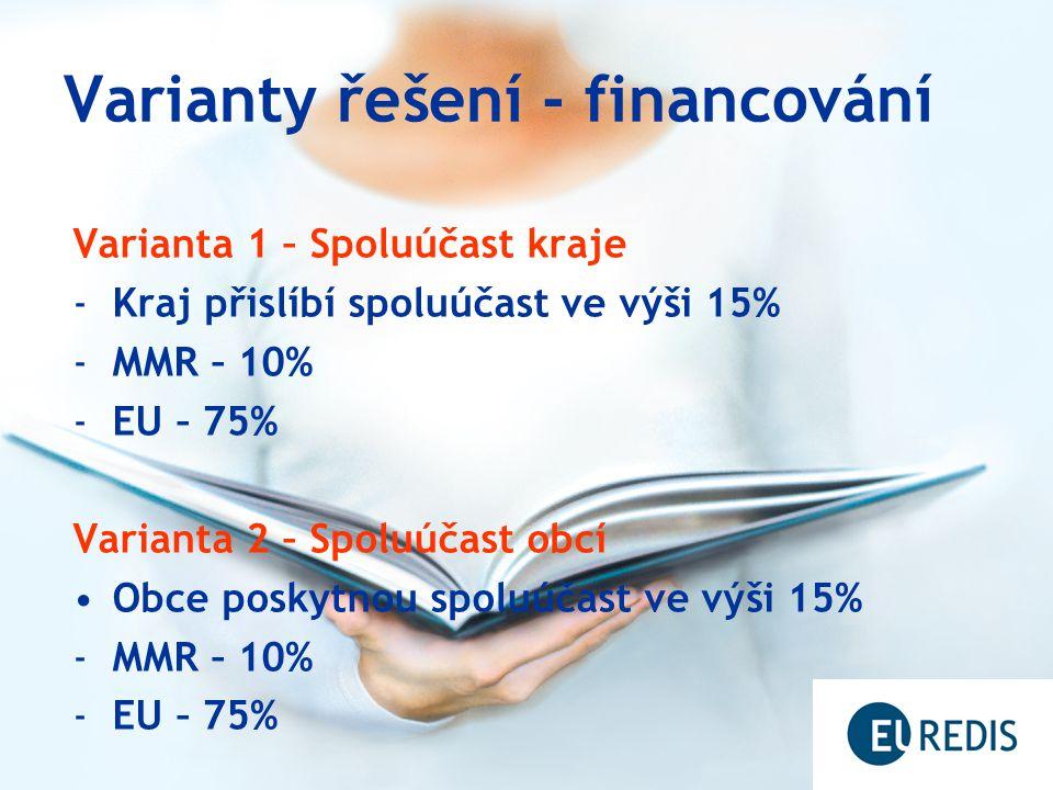Varianty řešení - financování Varianta 1 – Spoluúčast kraje -Kraj přislíbí spoluúčast ve výši 15% -MMR – 10% -EU – 75% Varianta 2 – Spoluúčast obcí Obce poskytnou spoluúčast ve výši 15% -MMR – 10% -EU – 75%