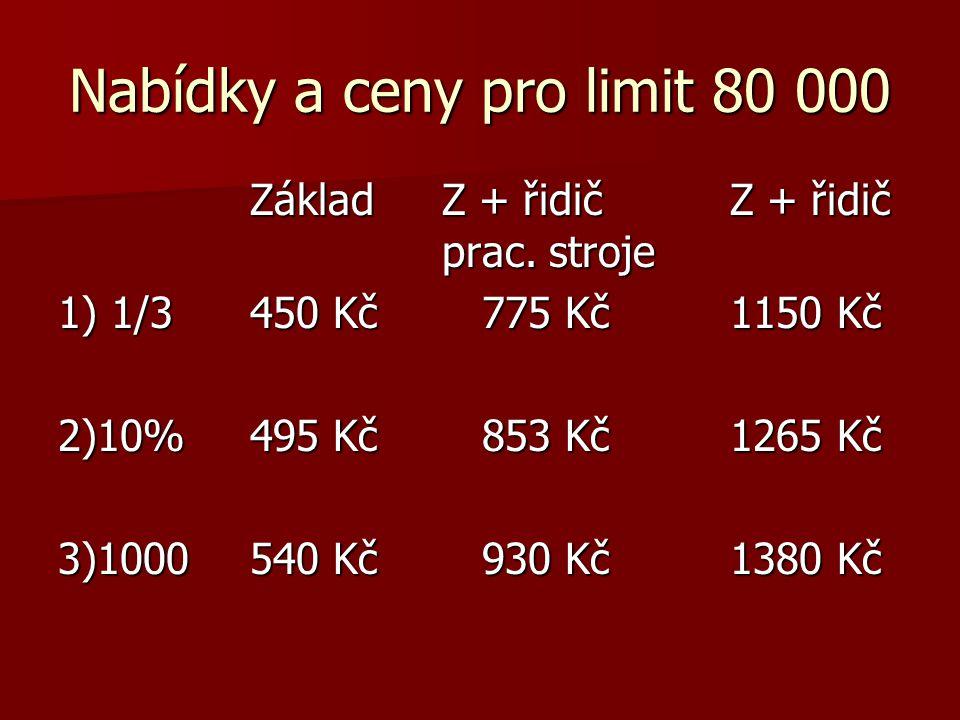 Nabídky a ceny pro limit 80 000 ZákladZ + řidičZ + řidič prac.