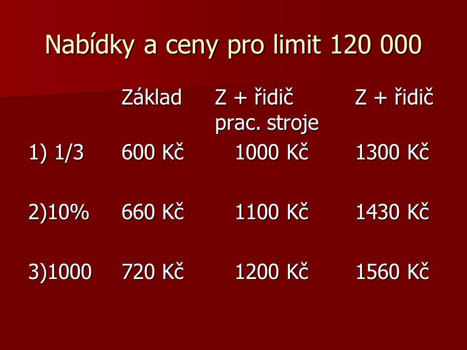 Nabídky a ceny pro limit 120 000 ZákladZ + řidičZ + řidič prac.